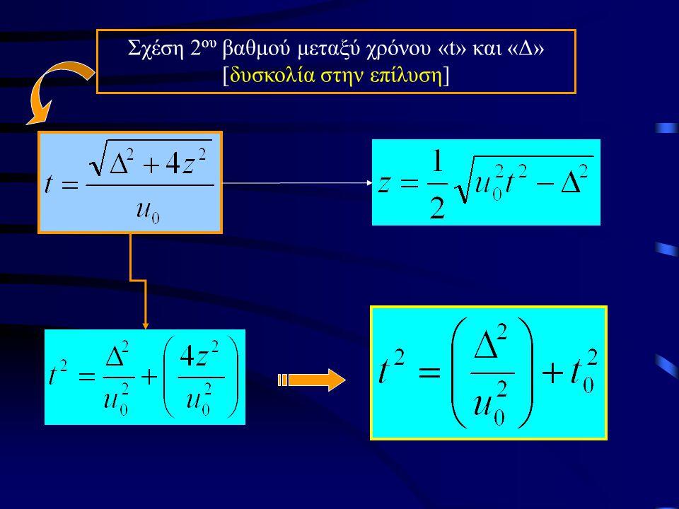 Σχέση 2ου βαθμού μεταξύ χρόνου «t» και «Δ» [δυσκολία στην επίλυση]